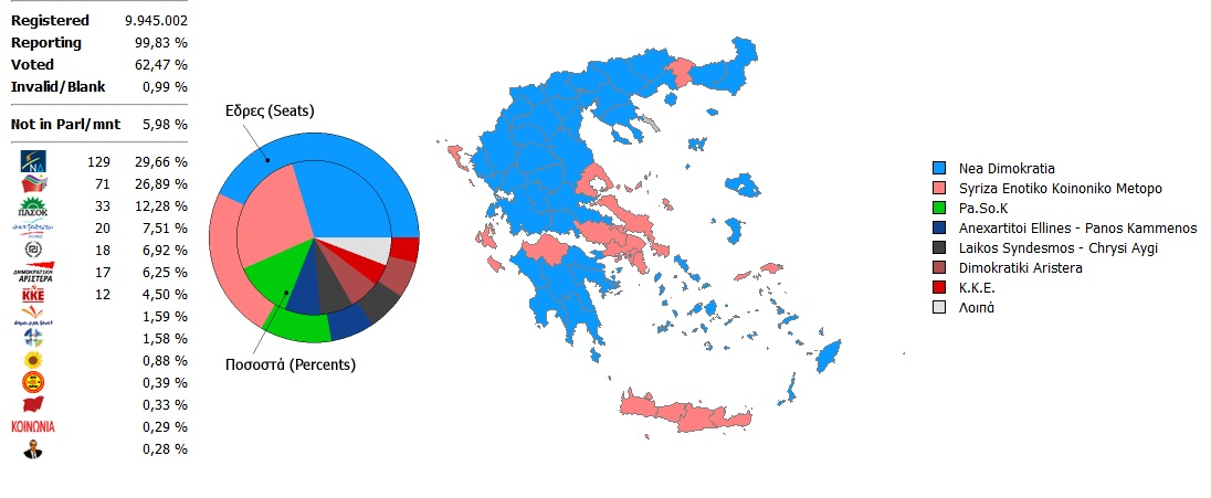Electoral Map of Greece from the June 17th Elections