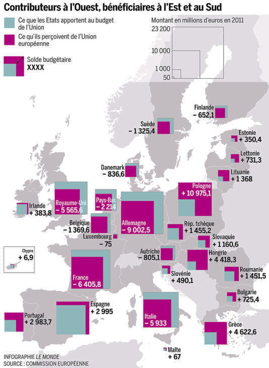 EU Contributions; Le Monde
